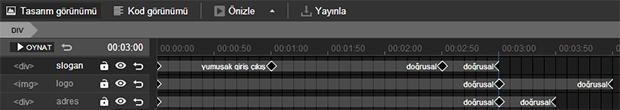 Google Web Designer Zaman Çizgisi - Time Line