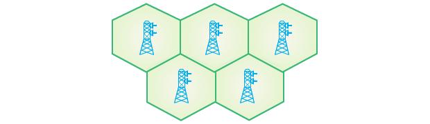 Mobil iletişim - Hücresel Ağ Yapısı